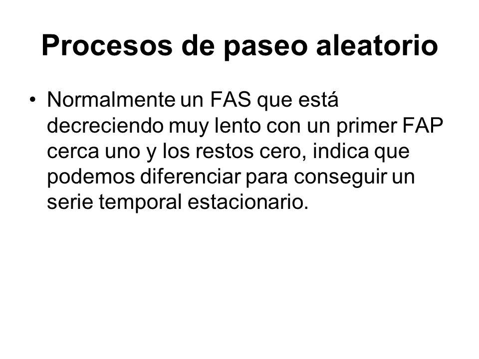 Procesos de paseo aleatorio Normalmente un FAS que está decreciendo muy lento con un primer FAP cerca uno y los restos cero, indica que podemos difere