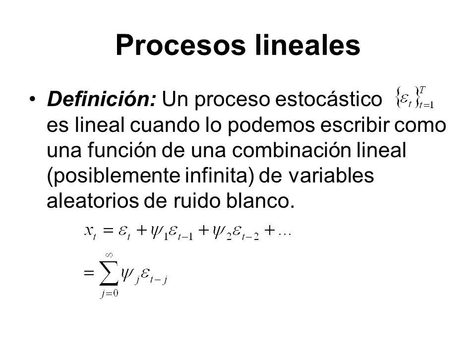 Procesos lineales Definición: Un proceso estocástico es lineal cuando lo podemos escribir como una función de una combinación lineal (posiblemente inf