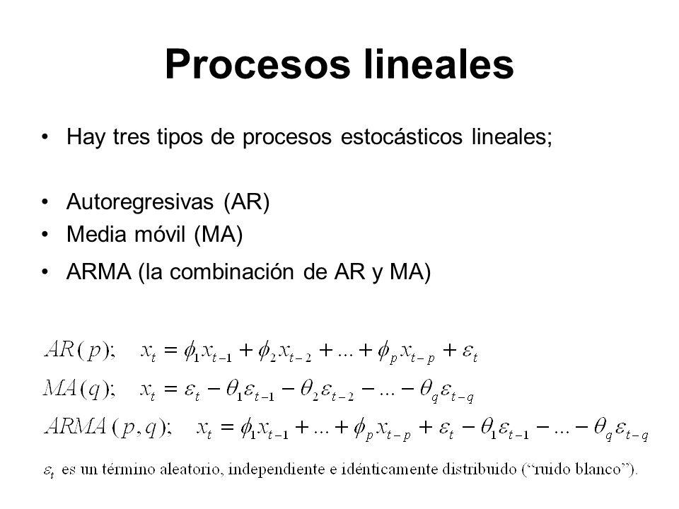 Procesos lineales Hay tres tipos de procesos estocásticos lineales; Autoregresivas (AR) Media móvil (MA) ARMA (la combinación de AR y MA)