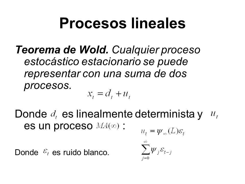 Procesos lineales Teorema de Wold. Cualquier proceso estocástico estacionario se puede representar con una suma de dos procesos. Donde es linealmente