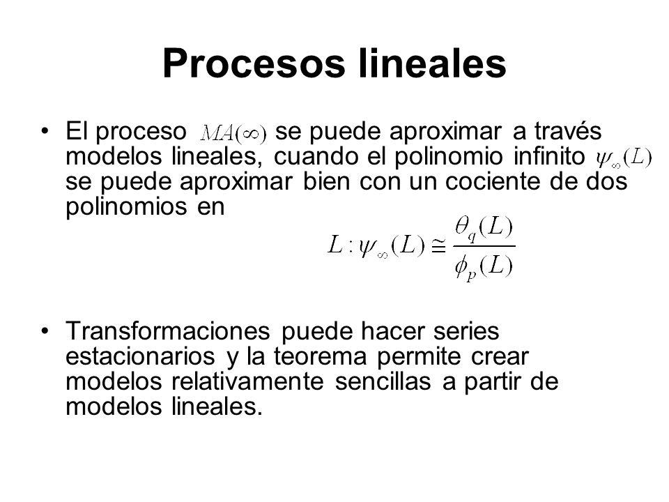 Procesos lineales El proceso se puede aproximar a través modelos lineales, cuando el polinomio infinito se puede aproximar bien con un cociente de dos