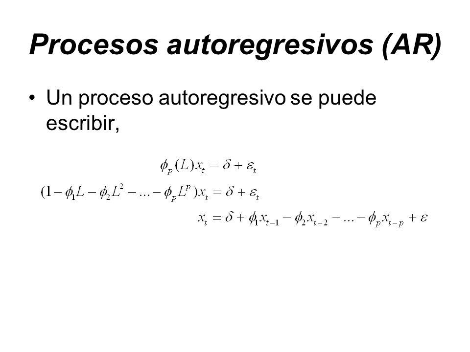 Procesos autoregresivos (AR) Un proceso autoregresivo se puede escribir,