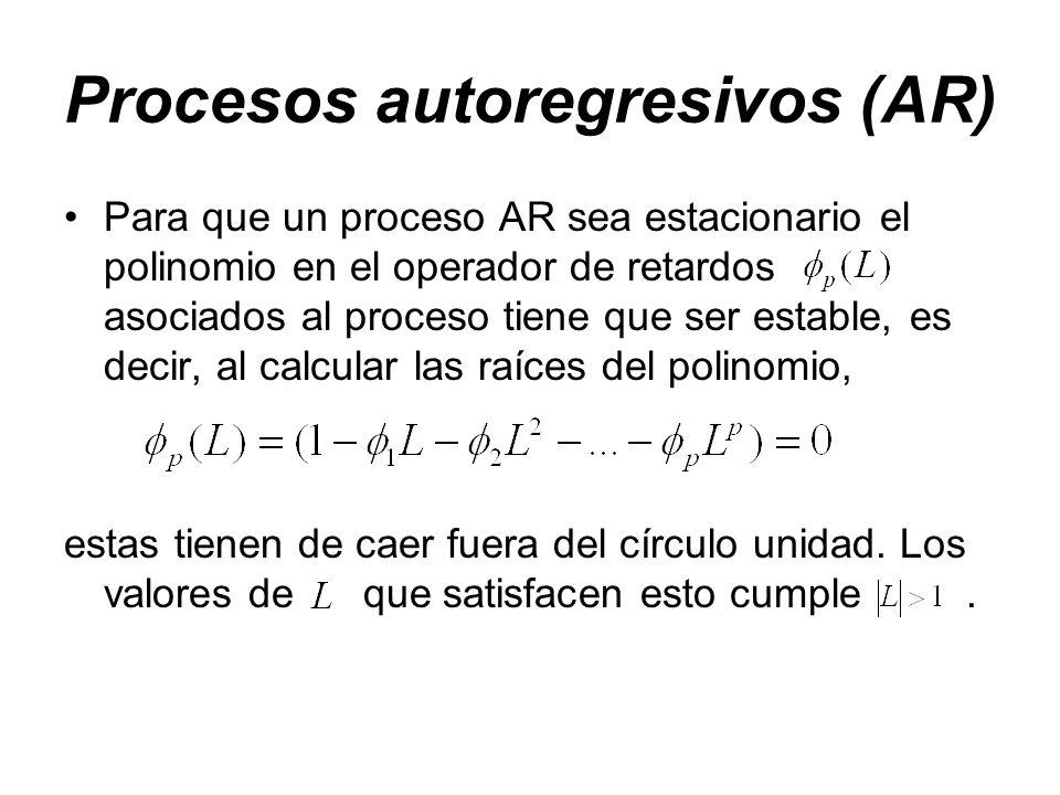 Procesos autoregresivos (AR) Para que un proceso AR sea estacionario el polinomio en el operador de retardos asociados al proceso tiene que ser establ
