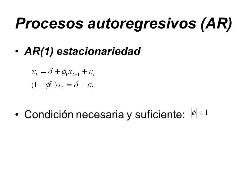 Procesos autoregresivos (AR) AR(1) estacionariedad Condición necesaria y suficiente: