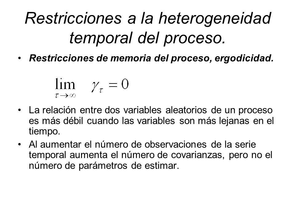 Restricciones a la heterogeneidad temporal del proceso. Restricciones de memoria del proceso, ergodicidad. La relación entre dos variables aleatorios