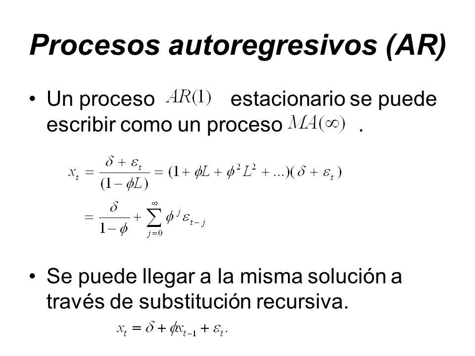 Procesos autoregresivos (AR) Un proceso estacionario se puede escribir como un proceso. Se puede llegar a la misma solución a través de substitución r