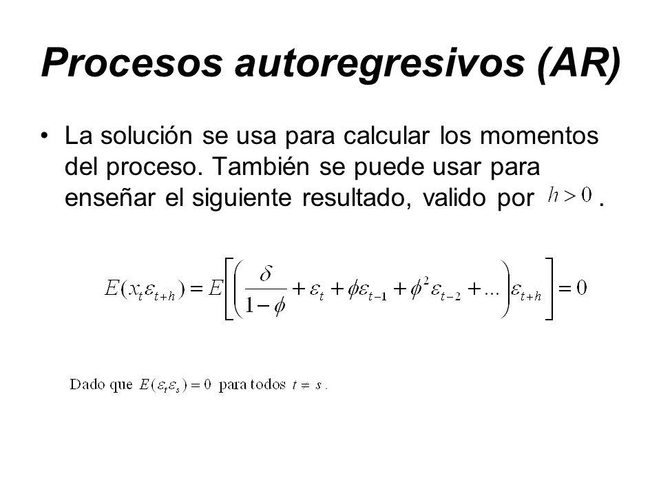 Procesos autoregresivos (AR) La solución se usa para calcular los momentos del proceso. También se puede usar para enseñar el siguiente resultado, val
