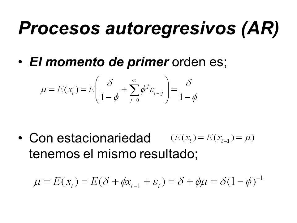 Procesos autoregresivos (AR) El momento de primer orden es; Con estacionariedad tenemos el mismo resultado;