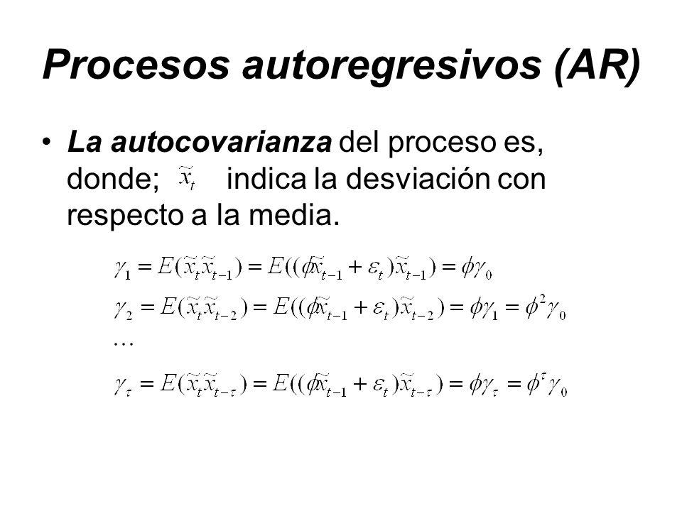 Procesos autoregresivos (AR) La autocovarianza del proceso es, donde; indica la desviación con respecto a la media.