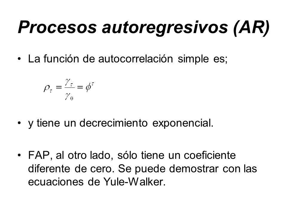 Procesos autoregresivos (AR) La función de autocorrelación simple es; y tiene un decrecimiento exponencial. FAP, al otro lado, sólo tiene un coeficien