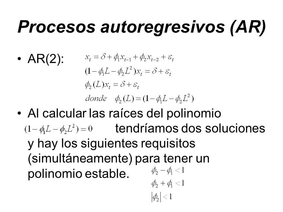 AR(2): Al calcular las raíces del polinomio tendríamos dos soluciones y hay los siguientes requisitos (simultáneamente) para tener un polinomio establ