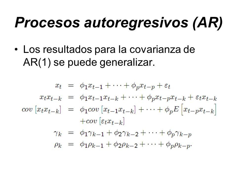 Procesos autoregresivos (AR) Los resultados para la covarianza de AR(1) se puede generalizar.