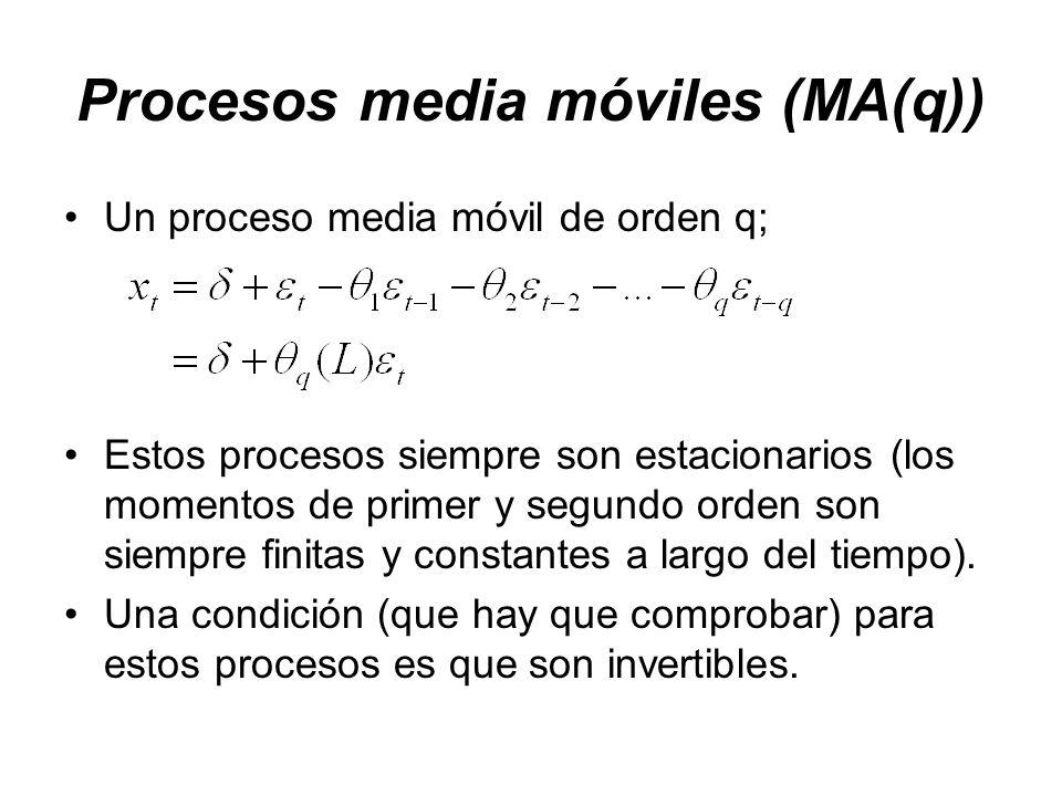 Procesos media móviles (MA(q)) Un proceso media móvil de orden q; Estos procesos siempre son estacionarios (los momentos de primer y segundo orden son