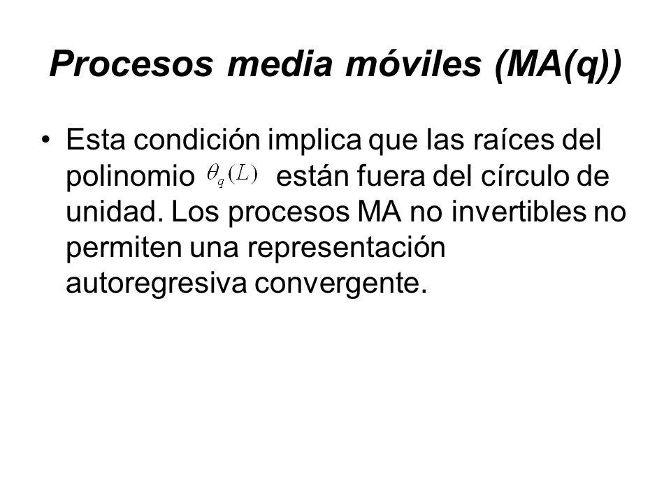 Procesos media móviles (MA(q)) Esta condición implica que las raíces del polinomio están fuera del círculo de unidad. Los procesos MA no invertibles n