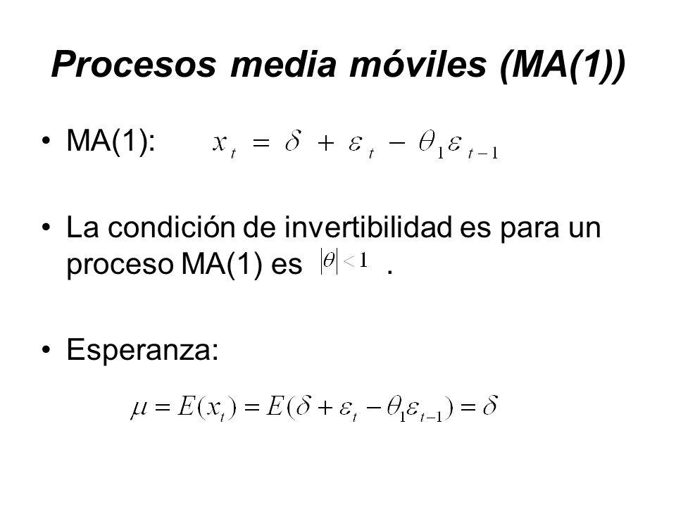 Procesos media móviles (MA(1)) MA(1): La condición de invertibilidad es para un proceso MA(1) es. Esperanza: