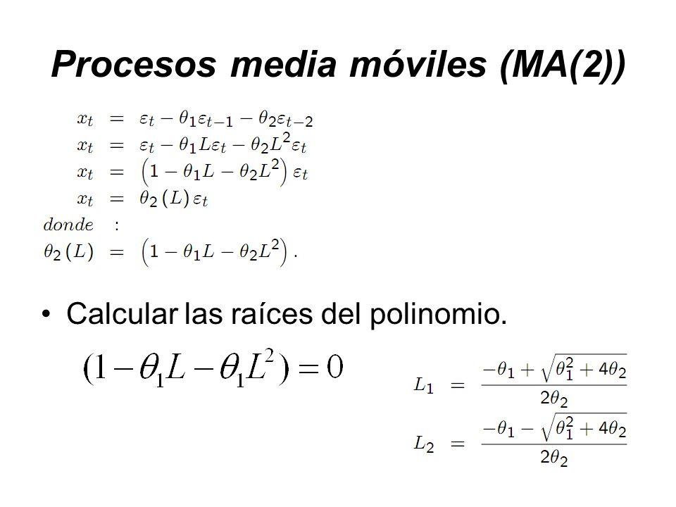 Procesos media móviles (MA(2)) Calcular las raíces del polinomio.