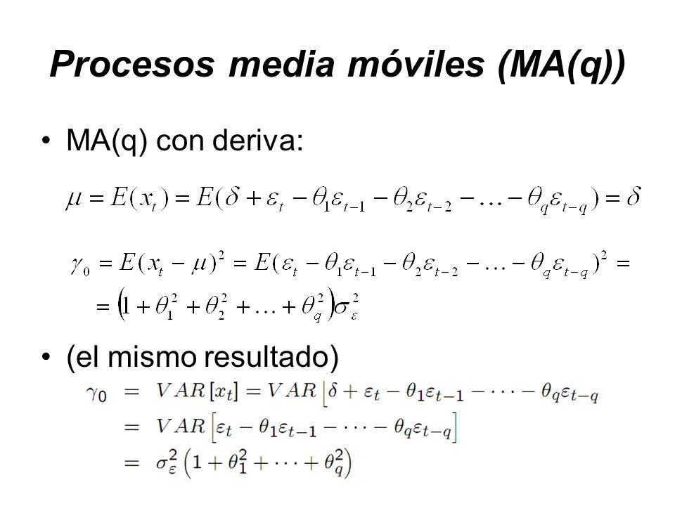 Procesos media móviles (MA(q)) MA(q) con deriva: (el mismo resultado)