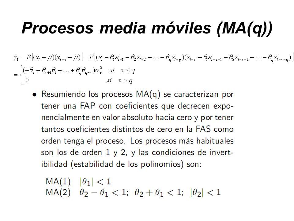 Procesos media móviles (MA(q))