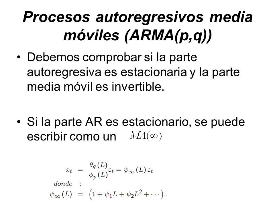 Procesos autoregresivos media móviles (ARMA(p,q)) Debemos comprobar si la parte autoregresiva es estacionaria y la parte media móvil es invertible. Si
