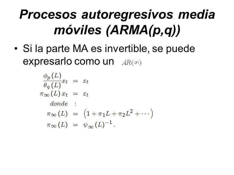 Procesos autoregresivos media móviles (ARMA(p,q)) Si la parte MA es invertible, se puede expresarlo como un