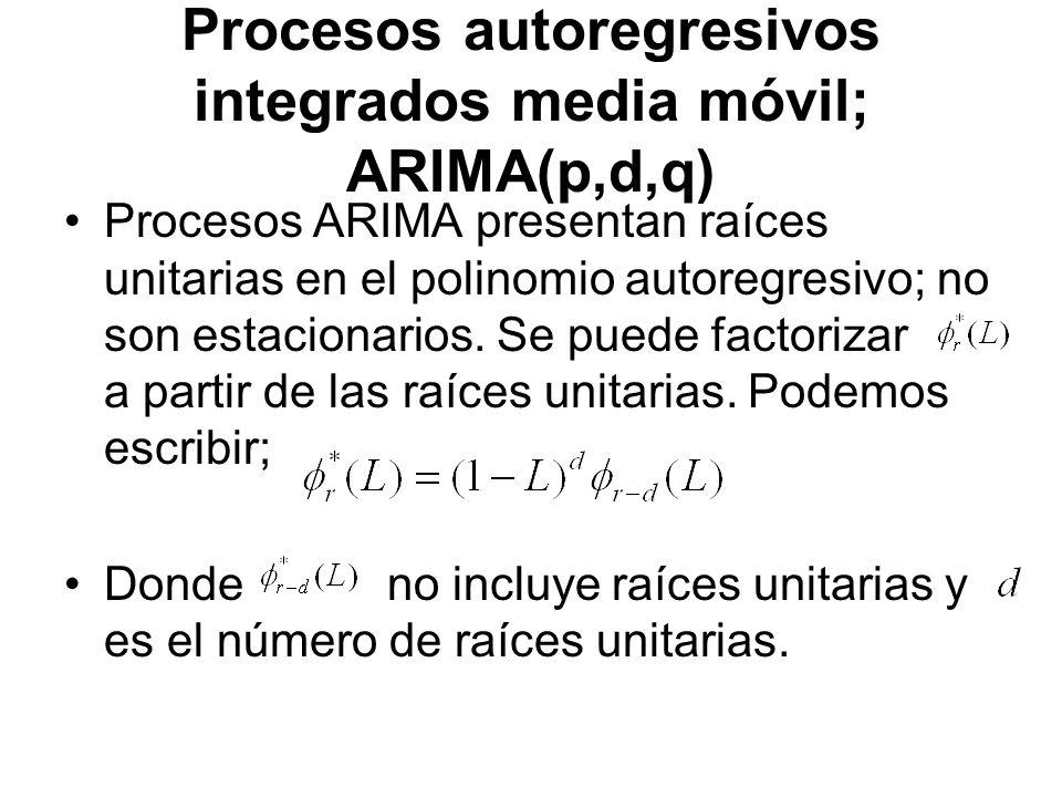 Procesos autoregresivos integrados media móvil; ARIMA(p,d,q) Procesos ARIMA presentan raíces unitarias en el polinomio autoregresivo; no son estaciona