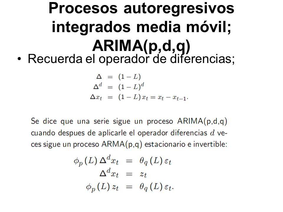 Procesos autoregresivos integrados media móvil; ARIMA(p,d,q) Recuerda el operador de diferencias;