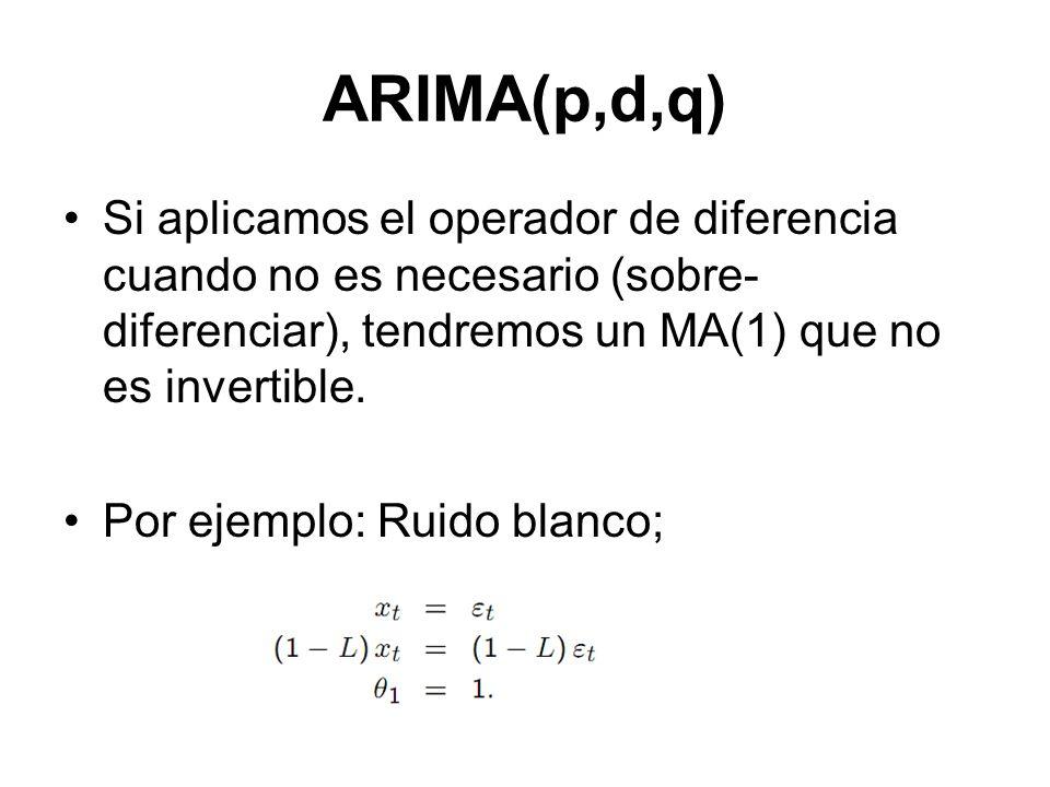 ARIMA(p,d,q) Si aplicamos el operador de diferencia cuando no es necesario (sobre- diferenciar), tendremos un MA(1) que no es invertible. Por ejemplo:
