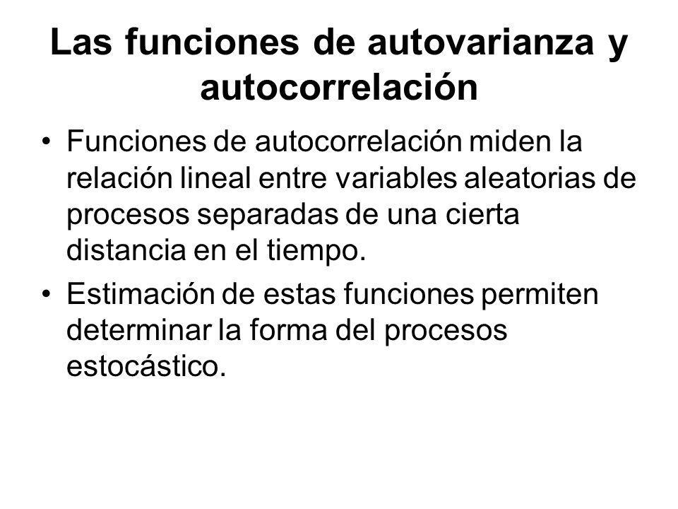 Las funciones de autovarianza y autocorrelación Funciones de autocorrelación miden la relación lineal entre variables aleatorias de procesos separadas