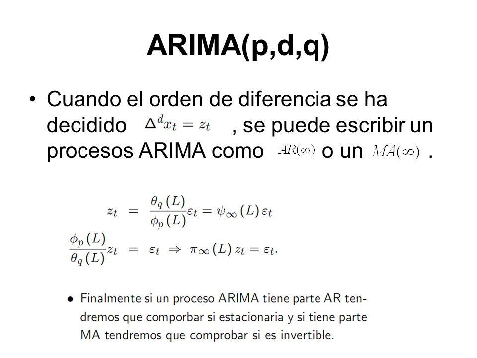 ARIMA(p,d,q) Cuando el orden de diferencia se ha decidido, se puede escribir un procesos ARIMA como o un.