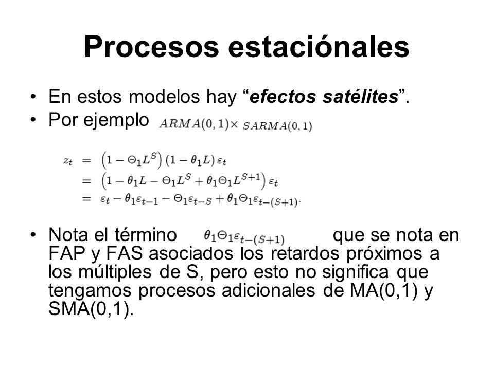 Procesos estaciónales En estos modelos hay efectos satélites. Por ejemplo Nota el término que se nota en FAP y FAS asociados los retardos próximos a l