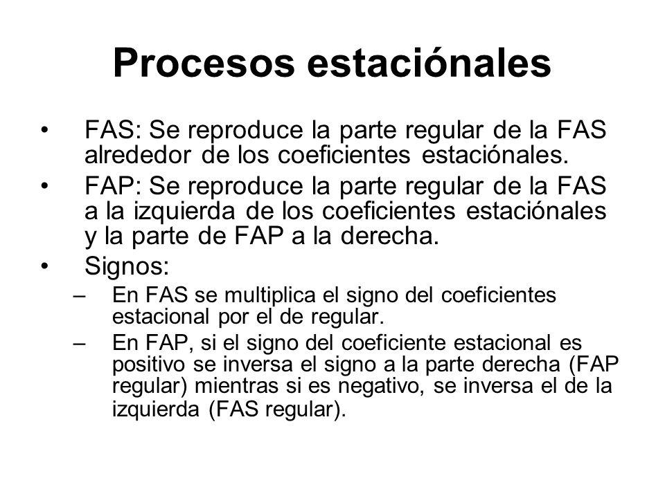 Procesos estaciónales FAS: Se reproduce la parte regular de la FAS alrededor de los coeficientes estaciónales. FAP: Se reproduce la parte regular de l