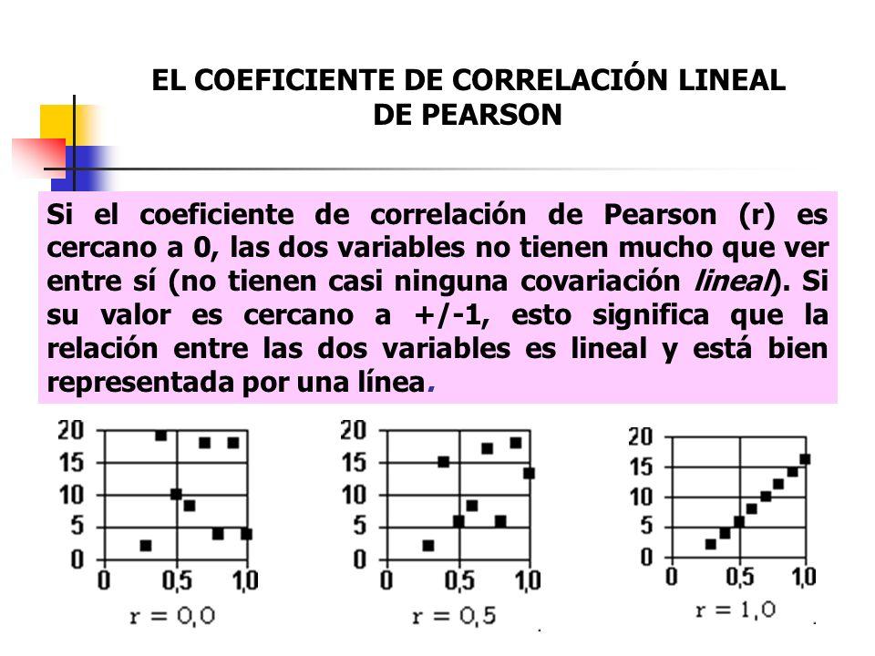 Si el coeficiente de correlación de Pearson (r) es cercano a 0, las dos variables no tienen mucho que ver entre sí (no tienen casi ninguna covariación