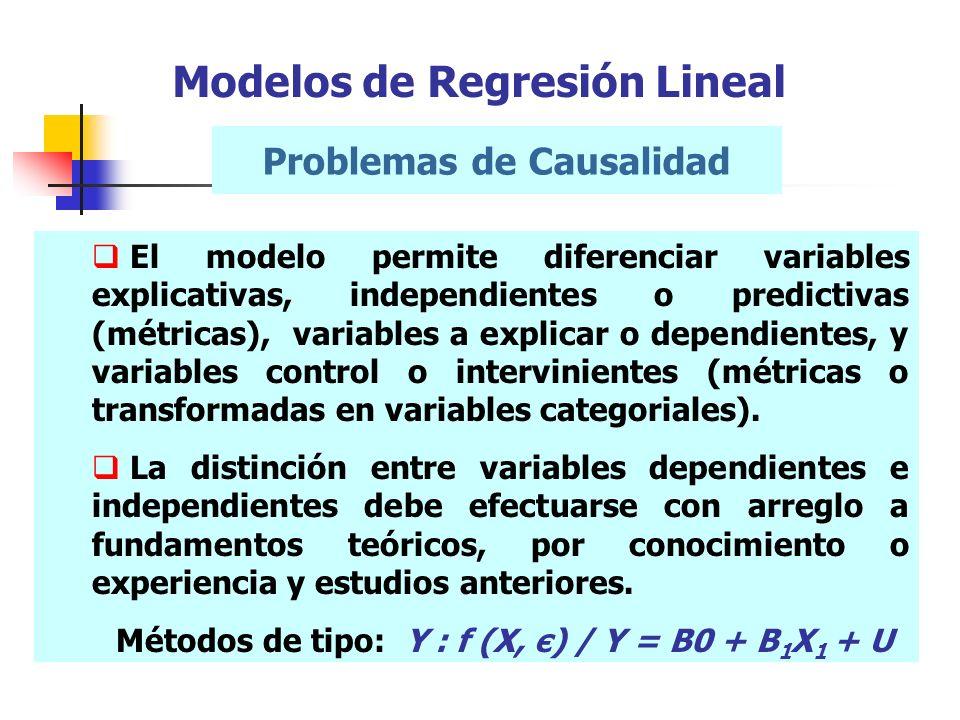 Problemas de Causalidad El modelo permite diferenciar variables explicativas, independientes o predictivas (métricas), variables a explicar o dependie