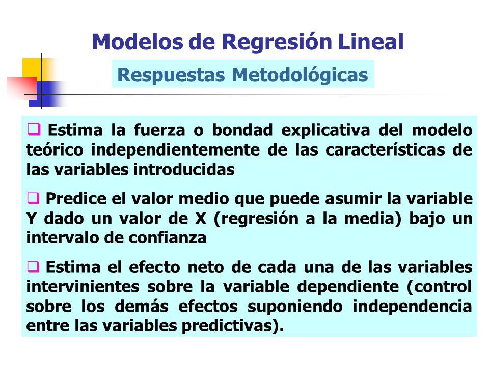 Estima la fuerza o bondad explicativa del modelo teórico independientemente de las características de las variables introducidas Predice el valor medi
