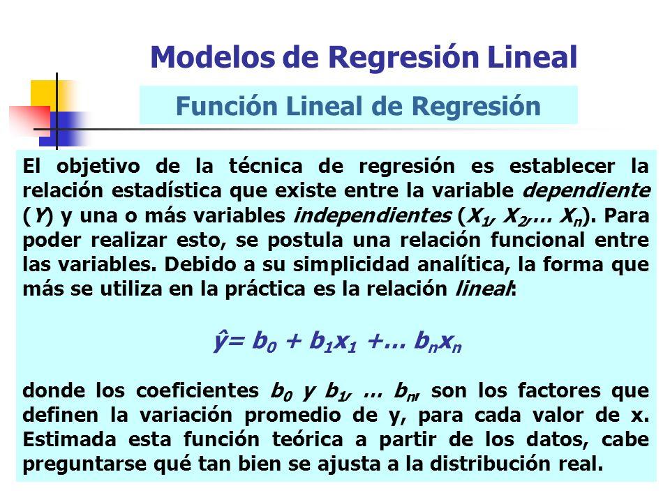 Modelos de Regresión Lineal El objetivo de la técnica de regresión es establecer la relación estadística que existe entre la variable dependiente (Y)
