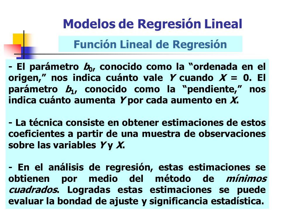 Modelos de Regresión Lineal - El parámetro b 0, conocido como la ordenada en el origen, nos indica cuánto vale Y cuando X = 0. El parámetro b 1, conoc