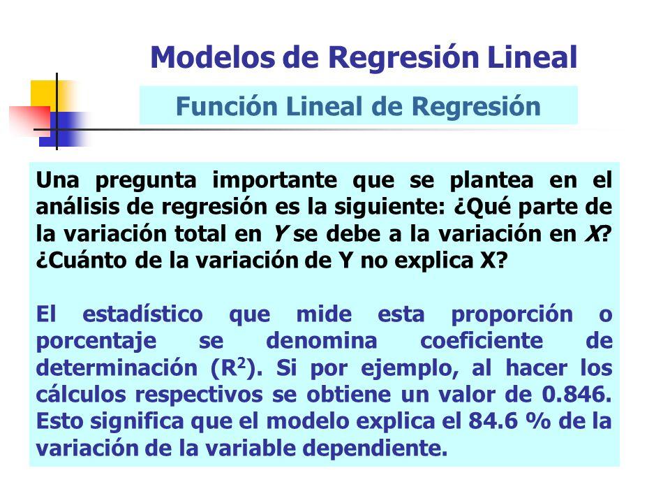 Modelos de Regresión Lineal Una pregunta importante que se plantea en el análisis de regresión es la siguiente: ¿Qué parte de la variación total en Y