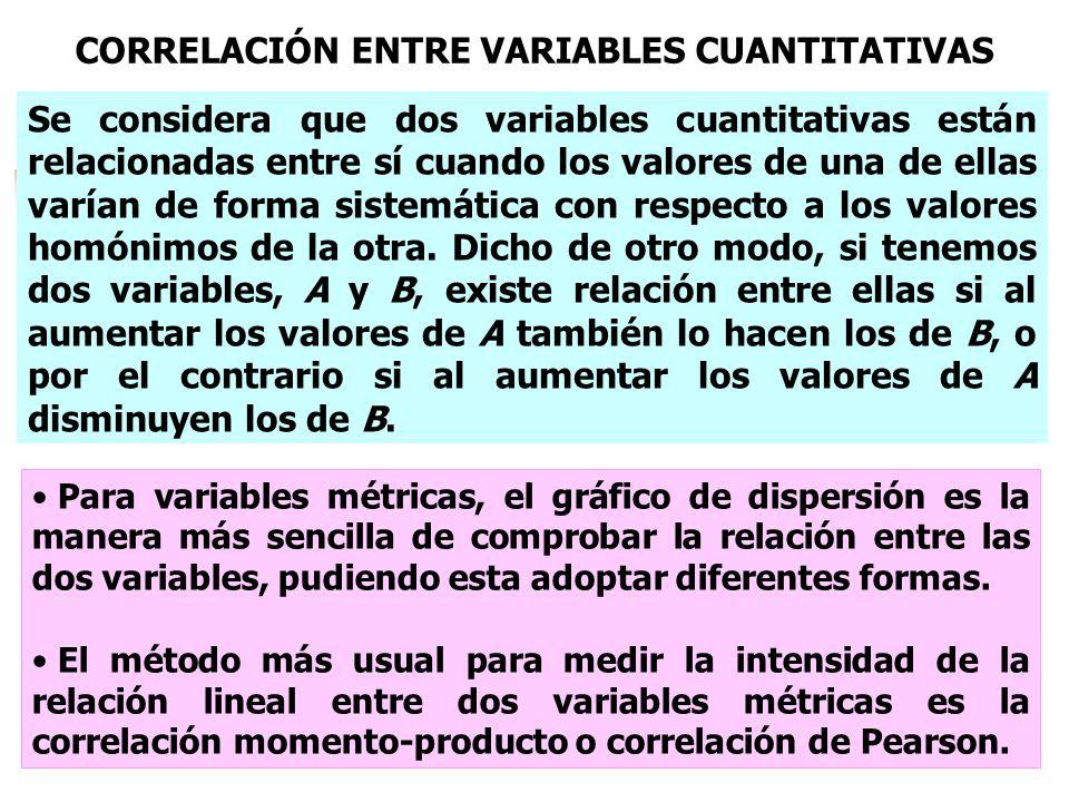 CORRELACIÓN ENTRE VARIABLES CUANTITATIVAS Se considera que dos variables cuantitativas están relacionadas entre sí cuando los valores de una de ellas