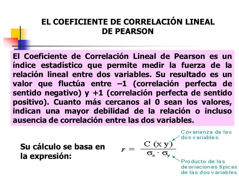 El Coeficiente de Correlación Lineal de Pearson es un índice estadístico que permite medir la fuerza de la relación lineal entre dos variables. Su res