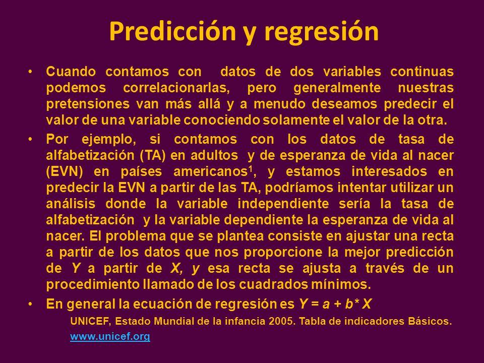 Predicción y regresión Cuando contamos con datos de dos variables continuas podemos correlacionarlas, pero generalmente nuestras pretensiones van más