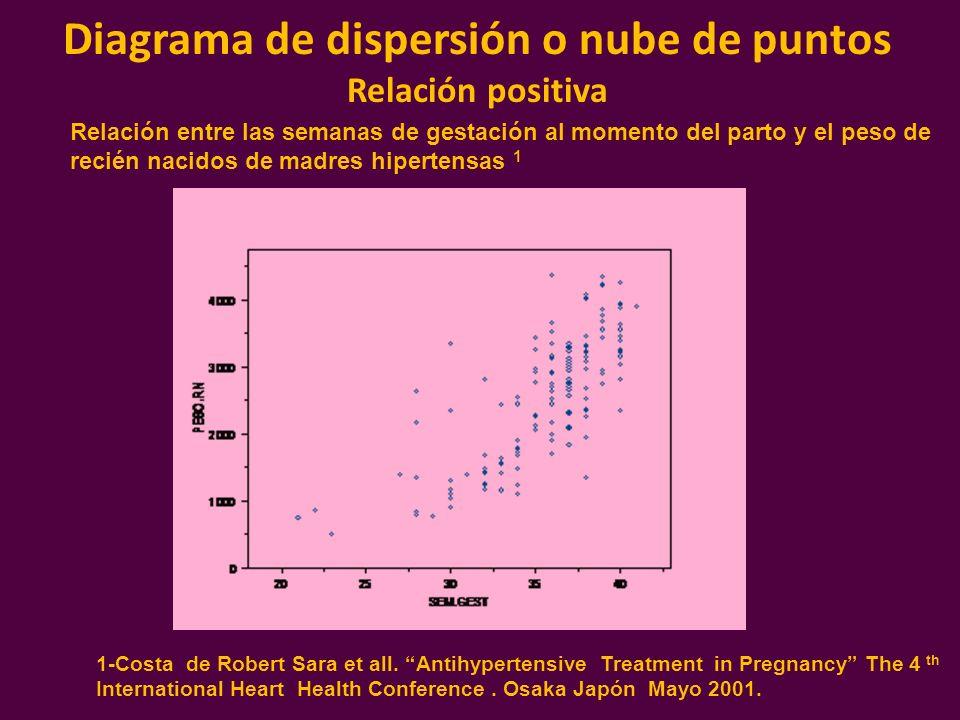 Control estadístico ¿Cómo puede el investigador controlar las variables de confusión en un estudio observacional.
