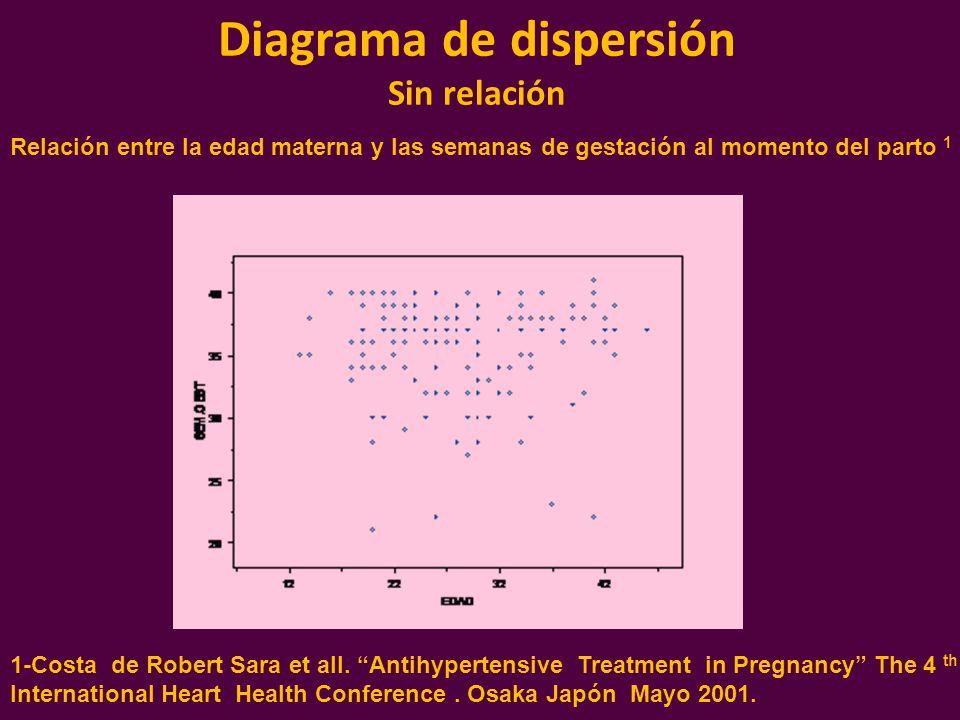 Análisis de regresión múltiple Análisis de regresión lineal múltiple: En este caso la variable dependiente o resultado es continua, las variables independientes pueden ser continuas o dicotómicas.