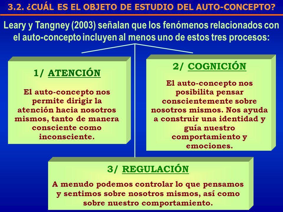 Leary y Tangney (2003) señalan que los fenómenos relacionados con el auto-concepto incluyen al menos uno de estos tres procesos: 1/ ATENCIÓN El auto-c