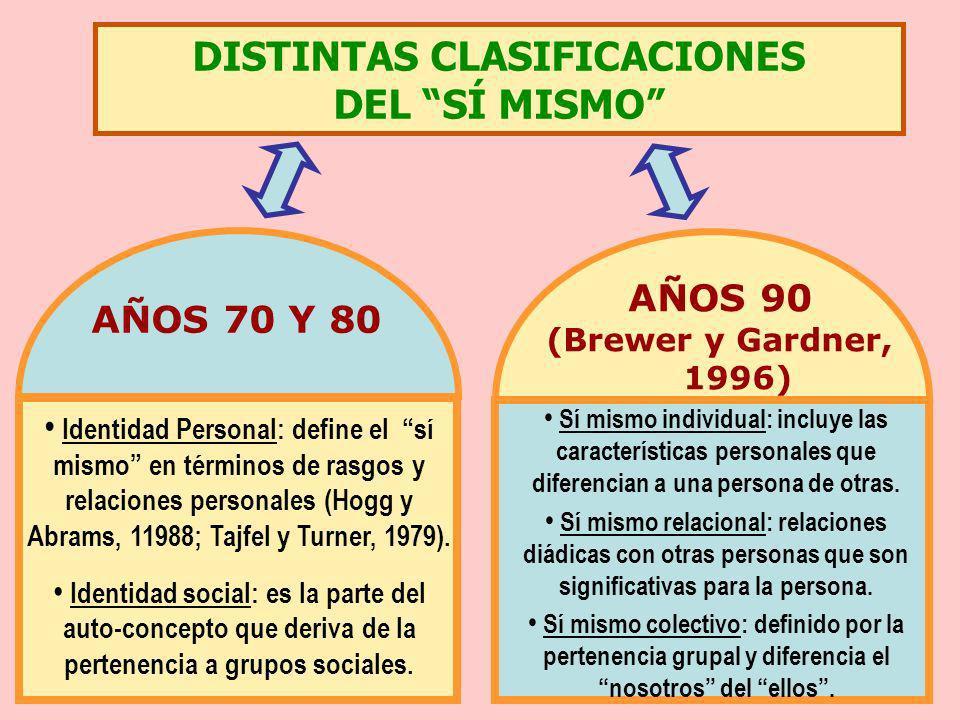 DISTINTAS CLASIFICACIONES DEL SÍ MISMO AÑOS 70 Y 80 AÑOS 90 (Brewer y Gardner, 1996) Identidad Personal: define el sí mismo en términos de rasgos y re