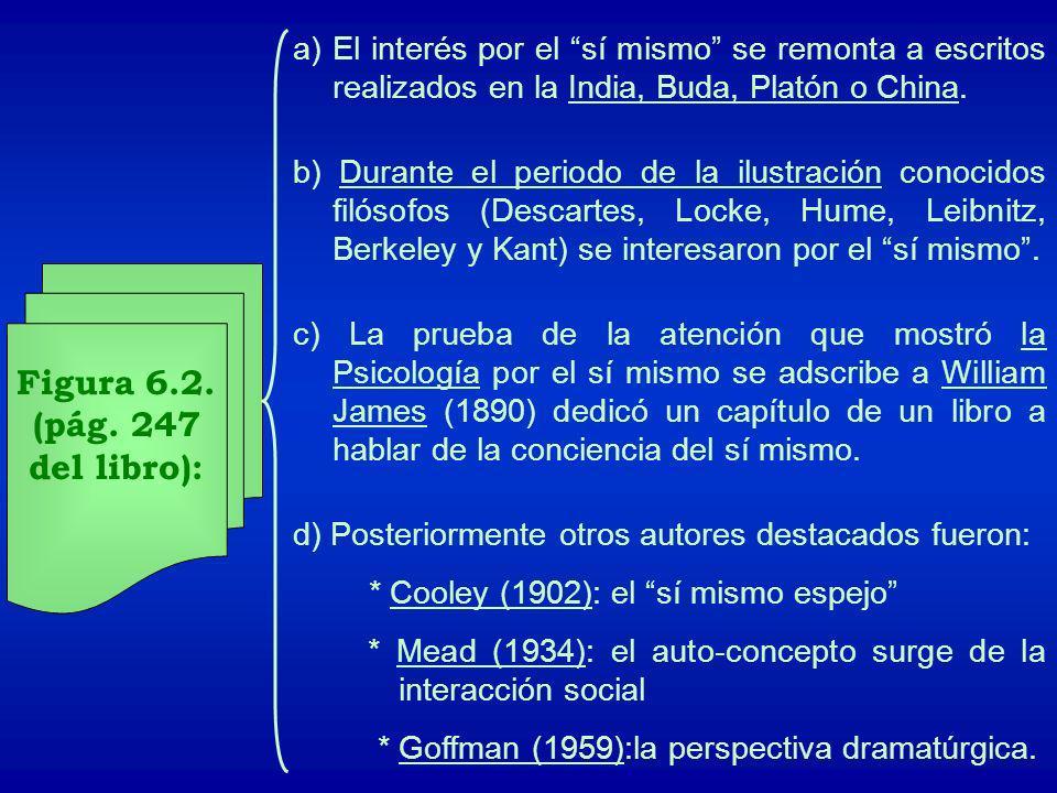 Figura 6.2. (pág. 247 del libro): a)El interés por el sí mismo se remonta a escritos realizados en la India, Buda, Platón o China. b) Durante el perio