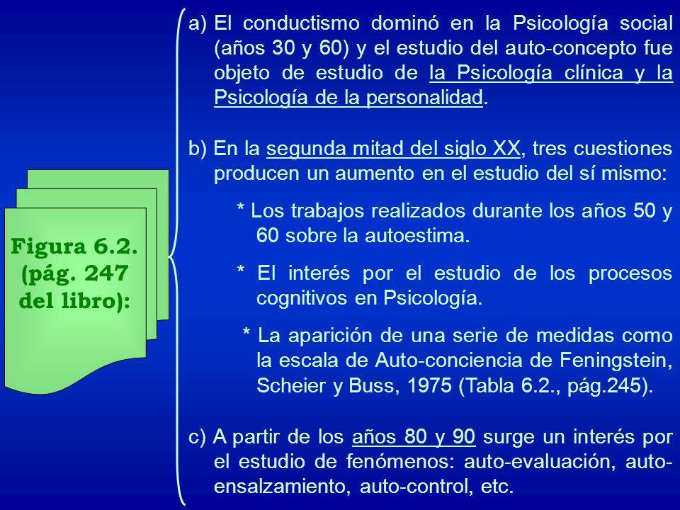 Figura 6.2. (pág. 247 del libro): a)El conductismo dominó en la Psicología social (años 30 y 60) y el estudio del auto-concepto fue objeto de estudio