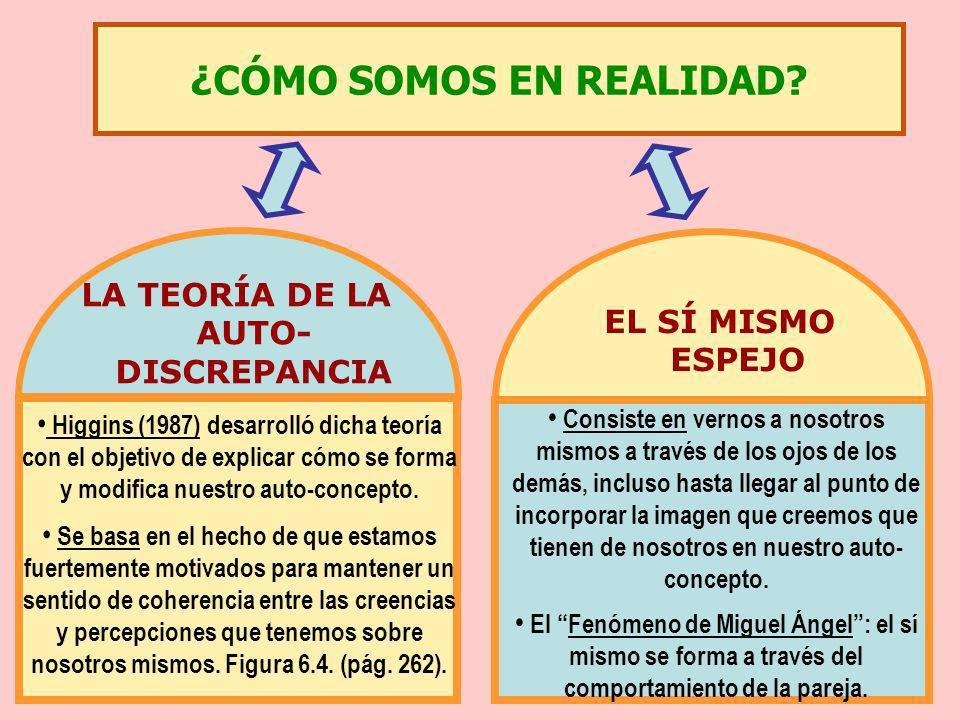 ¿CÓMO SOMOS EN REALIDAD? LA TEORÍA DE LA AUTO- DISCREPANCIA EL SÍ MISMO ESPEJO Higgins (1987) desarrolló dicha teoría con el objetivo de explicar cómo