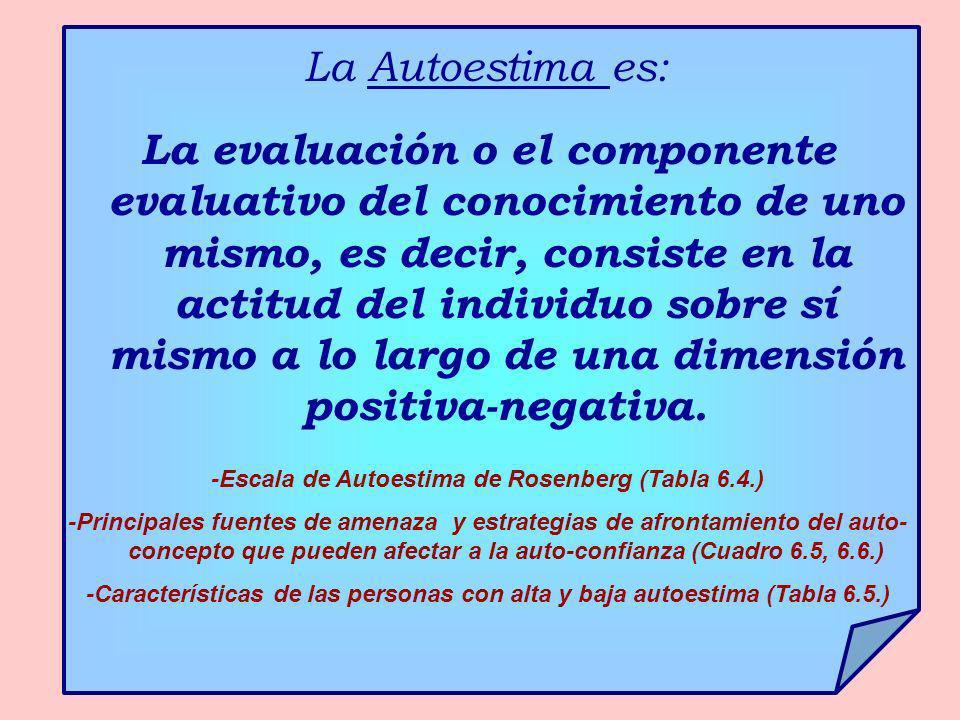 La Autoestima es: La evaluación o el componente evaluativo del conocimiento de uno mismo, es decir, consiste en la actitud del individuo sobre sí mism