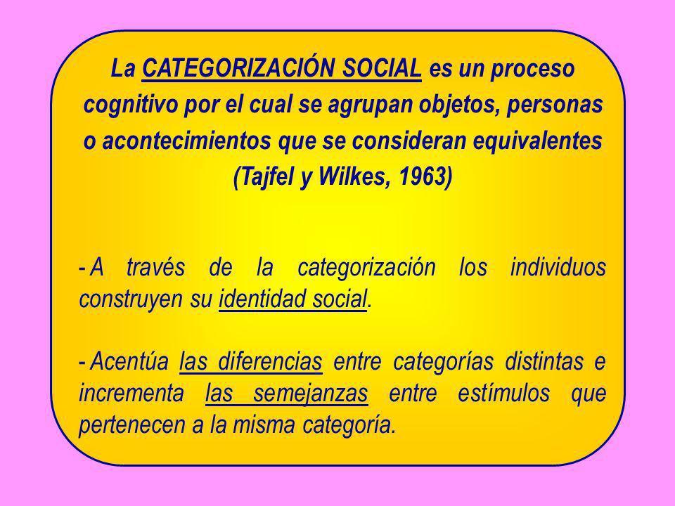 La CATEGORIZACIÓN SOCIAL es un proceso cognitivo por el cual se agrupan objetos, personas o acontecimientos que se consideran equivalentes (Tajfel y W