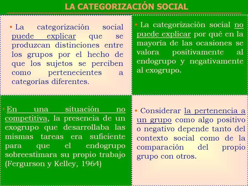 LA CATEGORIZACIÓN SOCIAL La categorización social puede explicar que se produzcan distinciones entre los grupos por el hecho de que los sujetos se per